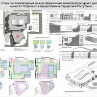 066154 — Яковицкий Виталий Петрович (г. Ижевск)